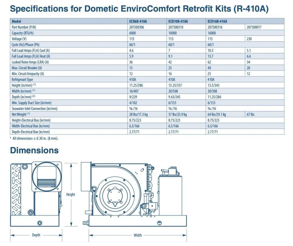 dimensions ecd envirocomfort