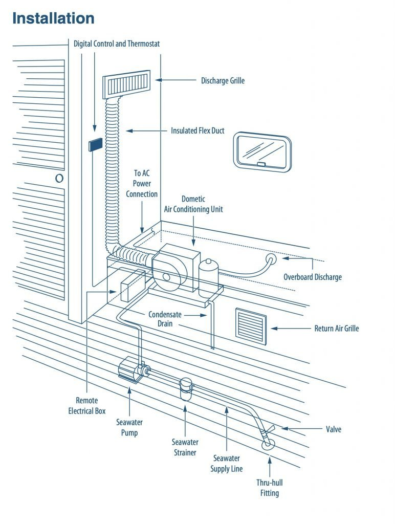 installation diagram ecd